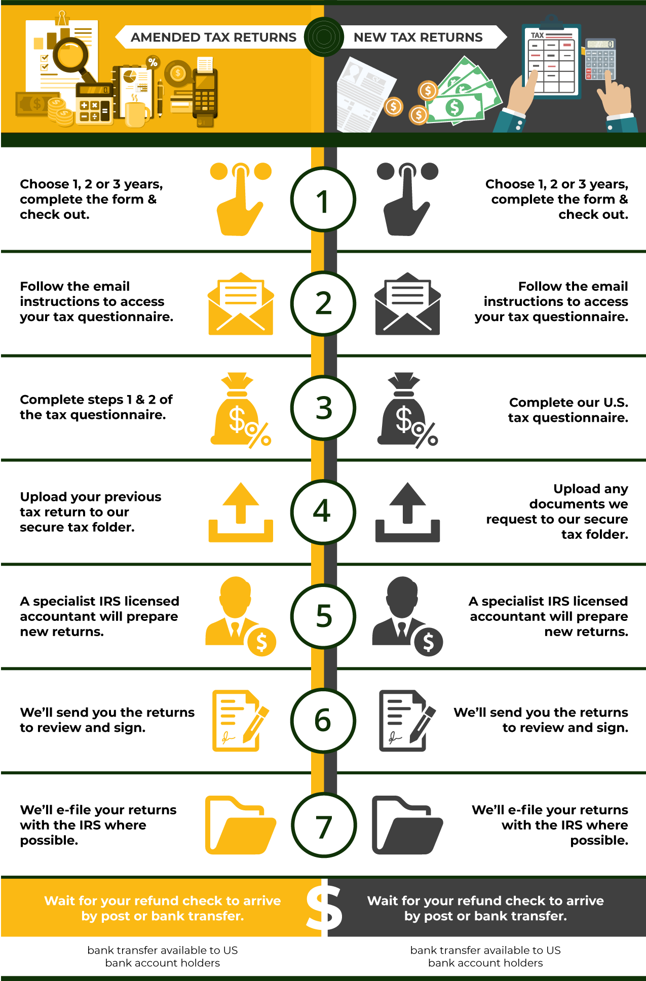 Child-Tax-Credit-Infographic